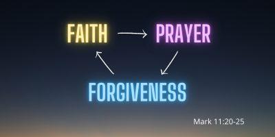 Faith, Prayer, Forgiveness (Mark 11:20-25)